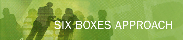 Six Boxes Model - The Systems View Banner Image