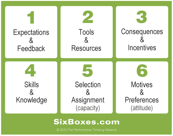 Resource > siboxesmodel.jpg by:
